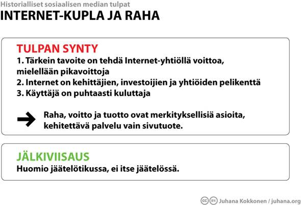 Internet-kupla ja raha - juhana.org